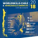 WORLDSKILLS_00