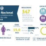 Infografia Conteo NNASC Abril2019_2